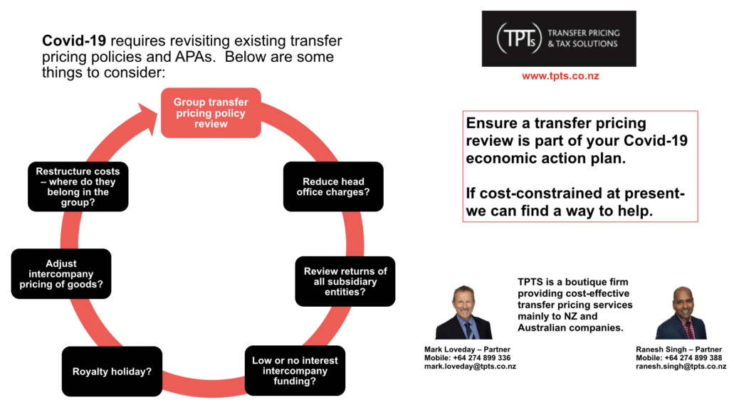 transfer pricing and covid-19